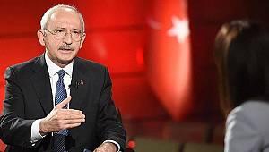 Kemal Kılıçdaroğlu Son Anket Rakamını Açıkladı